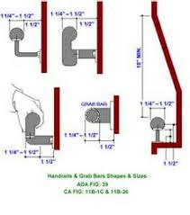 Handrail Height Code California Interior Stair Info Cmhc Includes Handrail Hight And Rise And