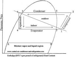 what is air conditioner condenser