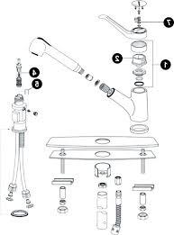 moen faucet repair kitchen moen single handle kitchen faucet repair kit goalfinger