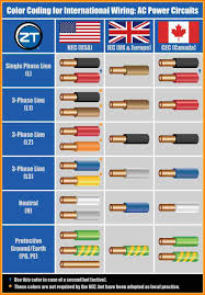 5 electrical wiring colour code wiring