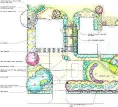 garden planning planning landscaping garden design with garden garden landscape plan