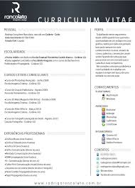 Sample Academic Resume by Academic Cv Modeled On This Creative Professional Resume