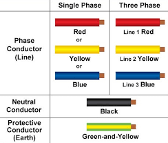 electrical cable color code chart cable 1 principal impression from