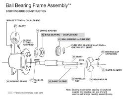 bell amp gossett pump wiring diagram taco pump wiring flygt pump