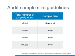 content audits and analysis