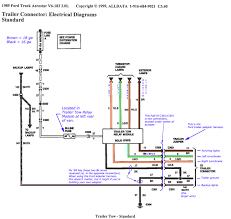 ford f150 trailer wiring harness diagram wordoflife me
