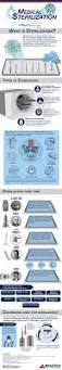 surgical instruments laparoscopic sterile processing work