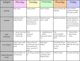 weekly employee shift schedule template excel laobingkaisuo com