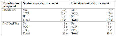 Electron Counting Organometallic Compounds Exles 7 Png