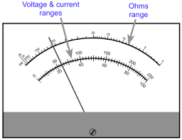 how to measure resistance with a multimeter electronics notes