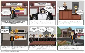 Flag Desecration Law Texas V Johnson Storyboard By Samcrombie