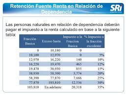 retencion en la fuente tabla 2016 retenciones en la fuente iva y renta