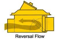 sewage back up basement drains backing up sewer backup and flooding