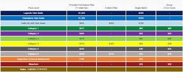 Yankee Stadium Floor Plan Nycfc Seating Chart Yankee Stadium Soccer Seating Chart