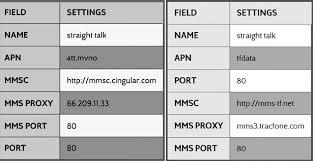 talk apn settings android samsung galaxy s4 apn talk settings technobezz