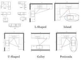 Kitchen Triangle Design Best 25 Work Triangle Ideas On Pinterest Kitchen Layout Design