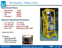 Sqrt 261 Status Of The Als And Apex Rf Systems At Lbnl Rf Group K