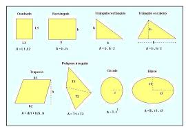figuras geometricas todas figuras geometricas y sus formulas