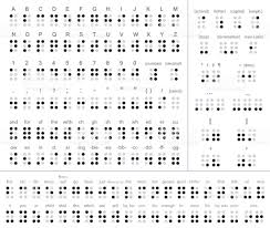 braille alphabet punctuation and numbers vector illustration stock
