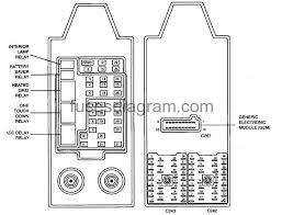fuses and relays box diagram ford expedition pertaining to 1999