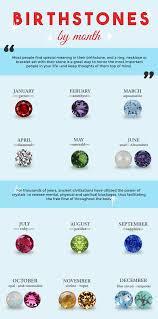birthstones history of birthstones u2013 mira jewelry design