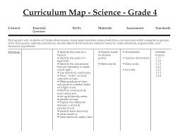 4th grade science worksheets u2013 wallpapercraft