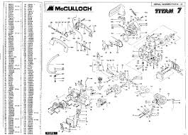 mcculloch chainsaw manuals page 4