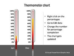 speedometer charts named charts from visual graphs pack