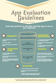 15 key questions to help you evaluate and select educational apps