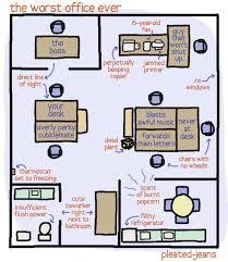 Ceo Office Floor Plan Open Floor Plan Office Etiquette Homeca