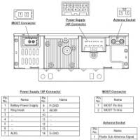 volvo car stereo wiring diagram yondo tech
