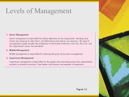 middle management examples learning objectives after studying this chapter you will be able