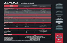 Nissan Altima Specs - updated nissan philippines enters the executive sedan battle with