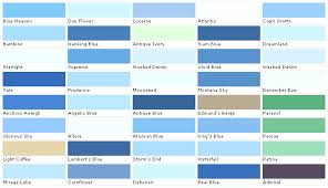 impressive 30 shades of blue paint decorating design of shades