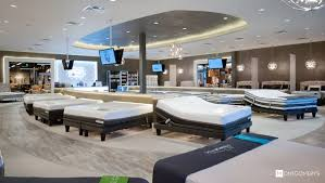 Home Interior Stores New Sioux Falls Furniture Stores Cool Home Design Amazing Simple
