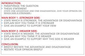 essay structure for ielts 3 types of ielts advantage disadvantage essays ielts writing task 2
