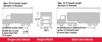 nyc dot motorists u0026 parking size and weight restrictions