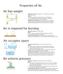 Water Properties Table Air And Water Properties Olympiad Made Easy
