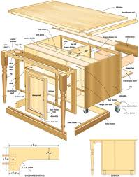 plans for kitchen island build a kitchen island canadian home workshop