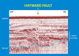 Usgs Earthquake Map California Mystery Gap Connecting Earthquake Faults Near San Francisco