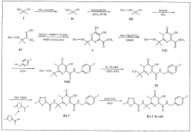 medicinal chemistry international gravir series