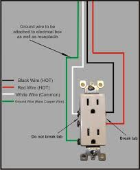 in most installations of electrical outlets the plug is fed by a