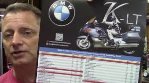 kirk u0027s custom bmw k lt torque spec shop poster youtube