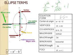 3 ellipse