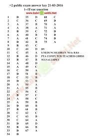 28 31 physics study guide answer key 132581 12th physics
