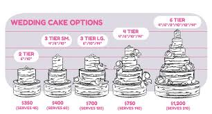 wedding cakes cost wedding cake cost wedding cake idea
