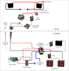 jeep cj wiring harness image diagram and lowrider hydraulic wiring