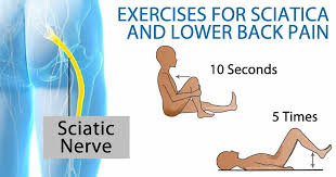 Lower Back Stretches In Bed Exercises For Sciatica And Lower Back Pain