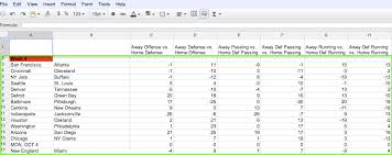fantasy football spreadsheet tool the ultimate dashboard to