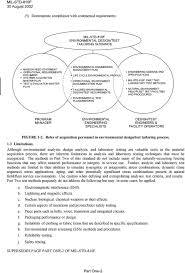 Test Engineer Resume Objective Infirmier Anesthesiste Salaire Suisse Value Of Games And Sports